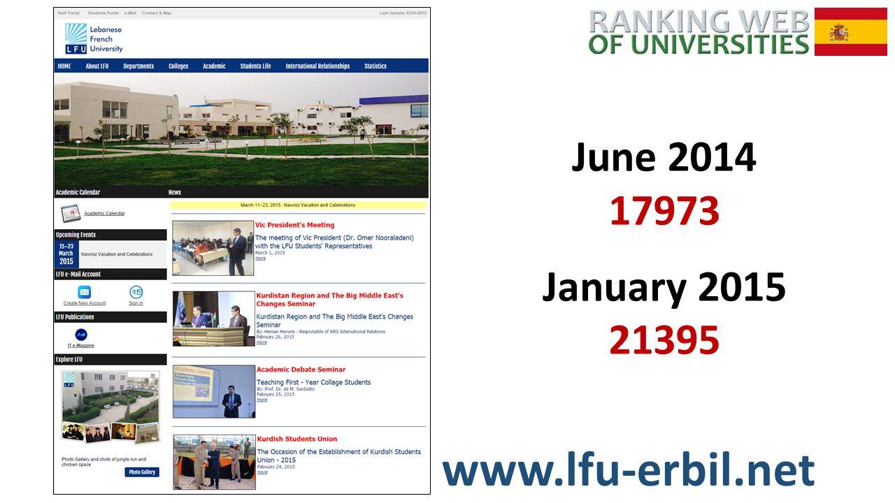 www.lfu-erbil.net June 2014 17973 January 2015 21395