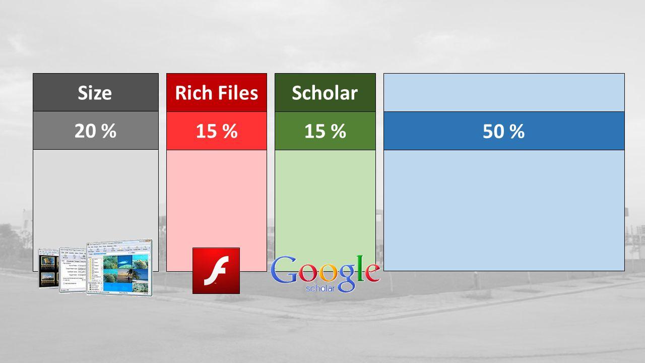 ScholarRich FilesSize 50 % 15 % 20 %