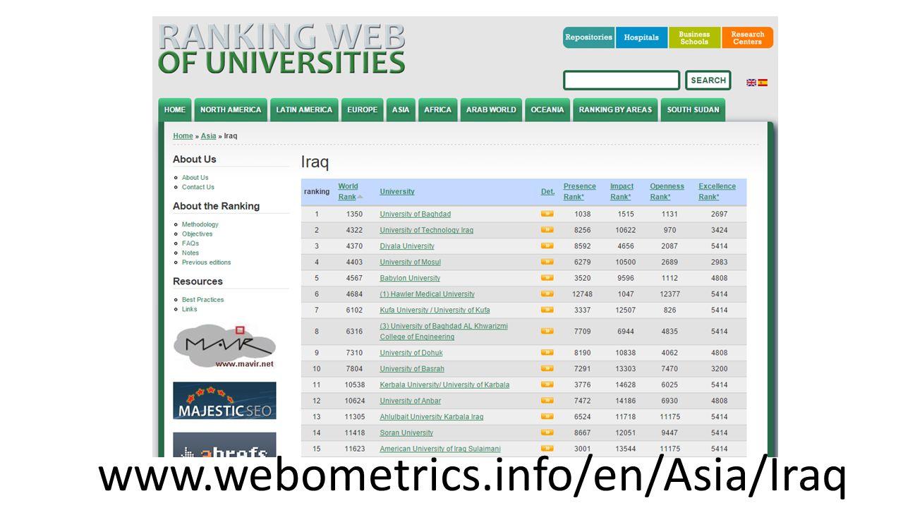 www.webometrics.info/en/Asia/Iraq