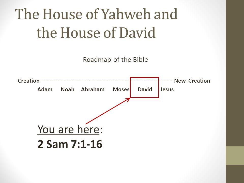 The House of Yahweh and the House of David Roadmap of the Bible Creation-------------------------------------------------------------------------New C