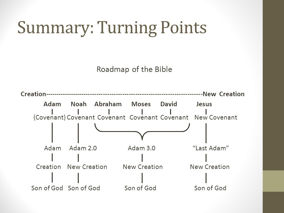 Summary: Turning Points Roadmap of the Bible Creation-------------------------------------------------------------------------New Creation Adam Noah A