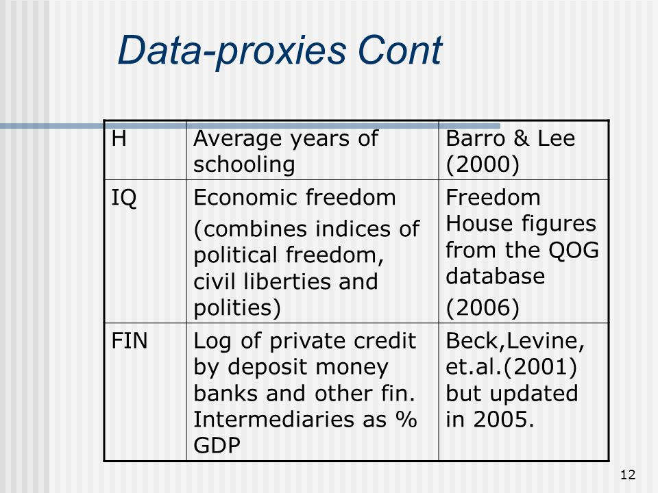 12 Data-proxies Cont HAverage years of schooling Barro & Lee (2000) IQEconomic freedom (combines indices of political freedom, civil liberties and polities) Freedom House figures from the QOG database (2006) FINLog of private credit by deposit money banks and other fin.