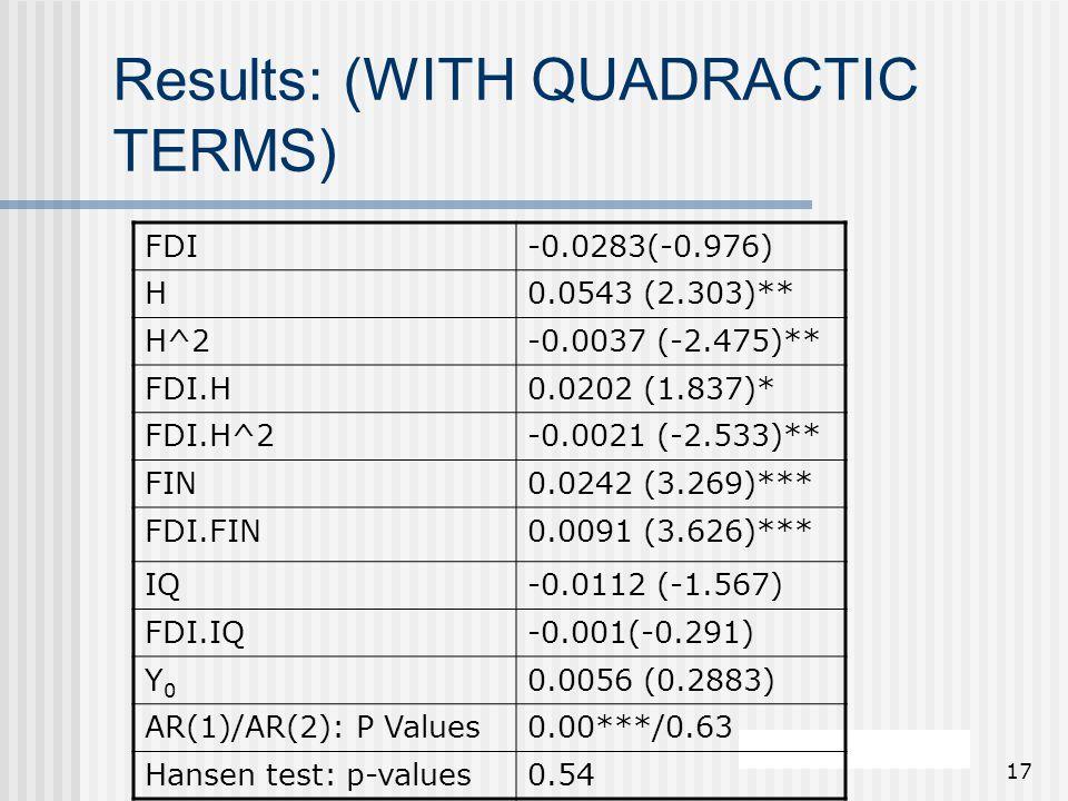 17 Results: (WITH QUADRACTIC TERMS) FDI-0.0283(-0.976) H0.0543 (2.303)** H^2-0.0037 (-2.475)** FDI.H0.0202 (1.837)* FDI.H^2-0.0021 (-2.533)** FIN0.024