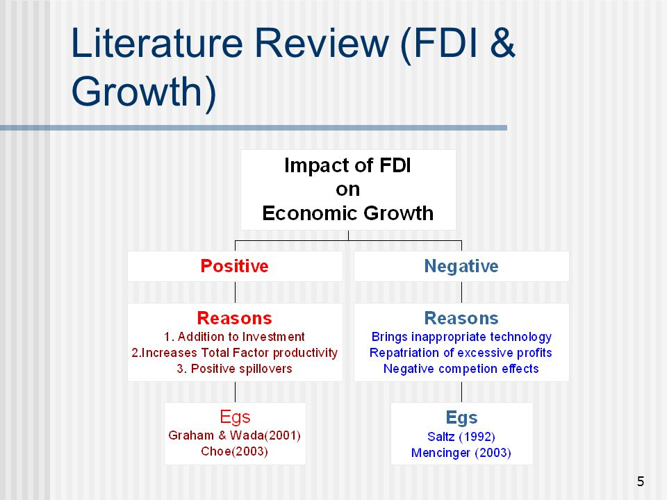 5 Literature Review (FDI & Growth)