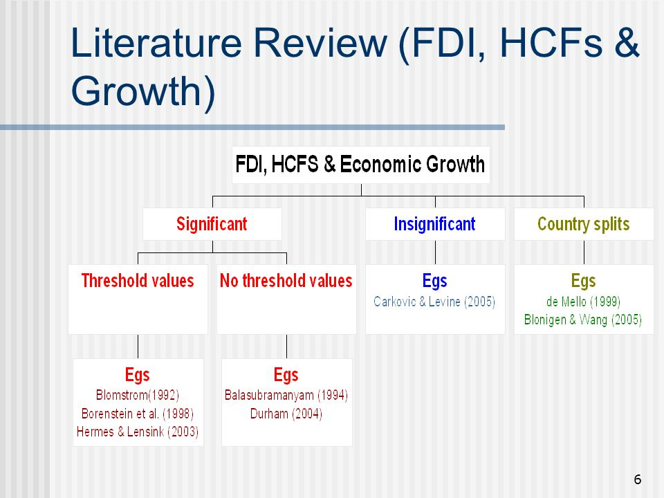 6 Literature Review (FDI, HCFs & Growth)