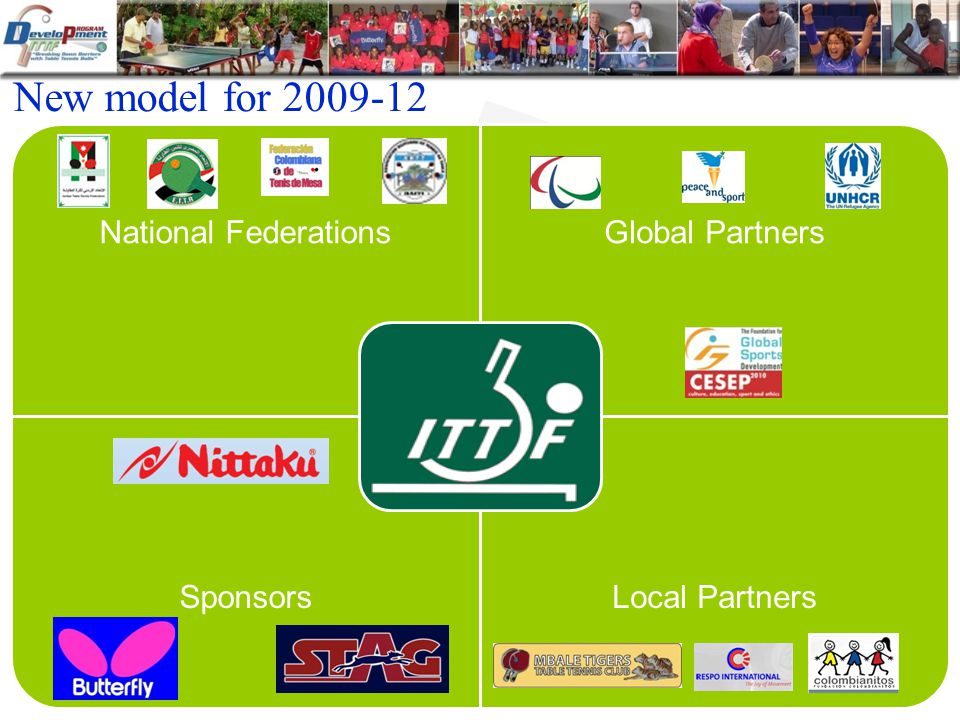 New model for 2009-12 National FederationsGlobal Partners SponsorsLocal Partners