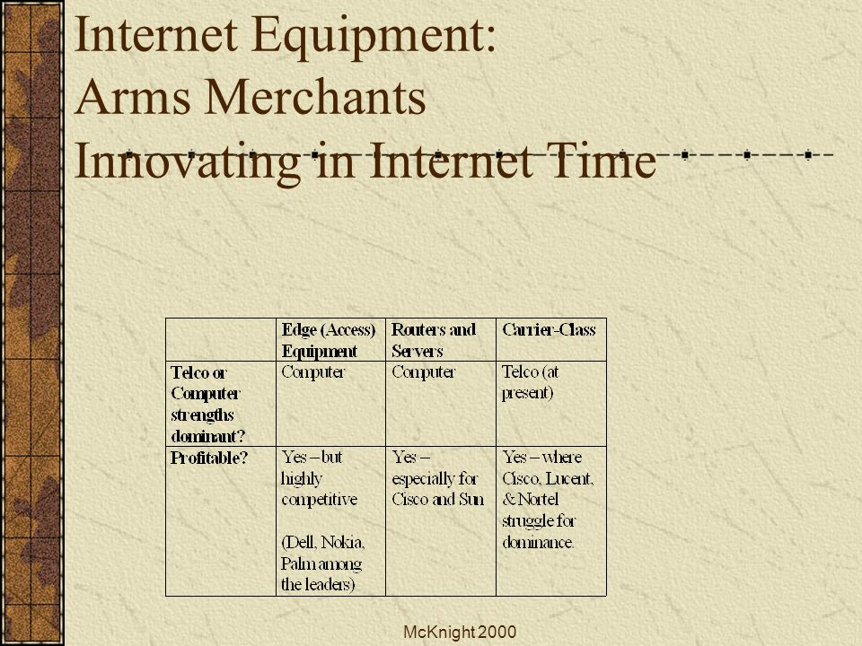 McKnight 2000 Internet Equipment: Arms Merchants Innovating in Internet Time