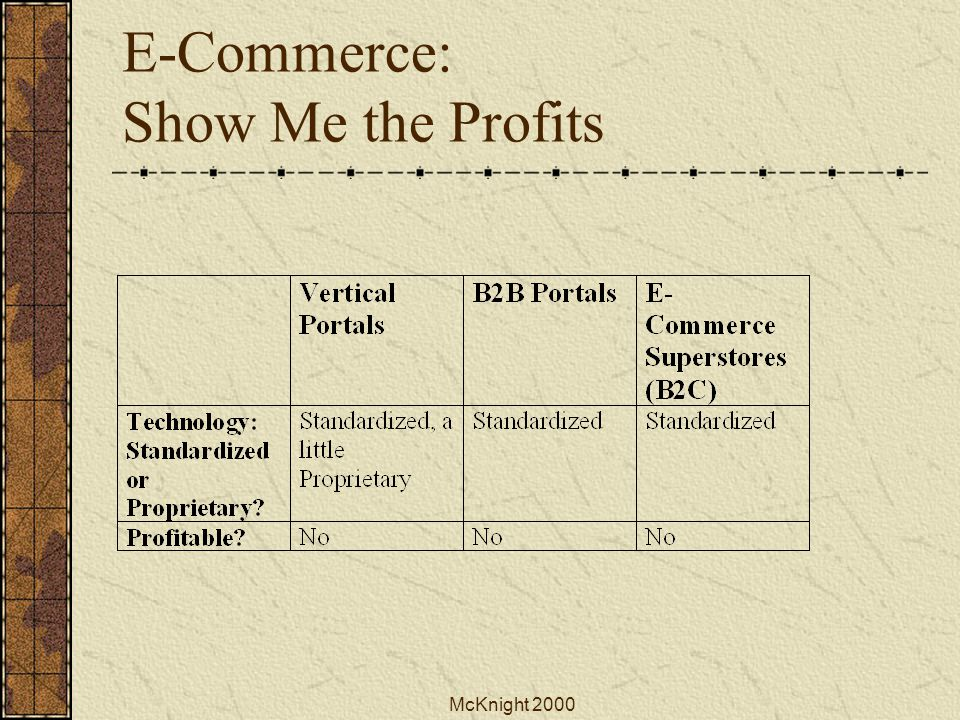 McKnight 2000 E-Commerce: Show Me the Profits