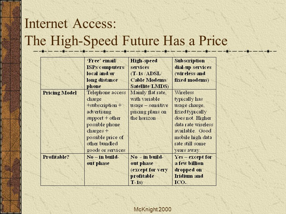 McKnight 2000 Internet Access: The High-Speed Future Has a Price