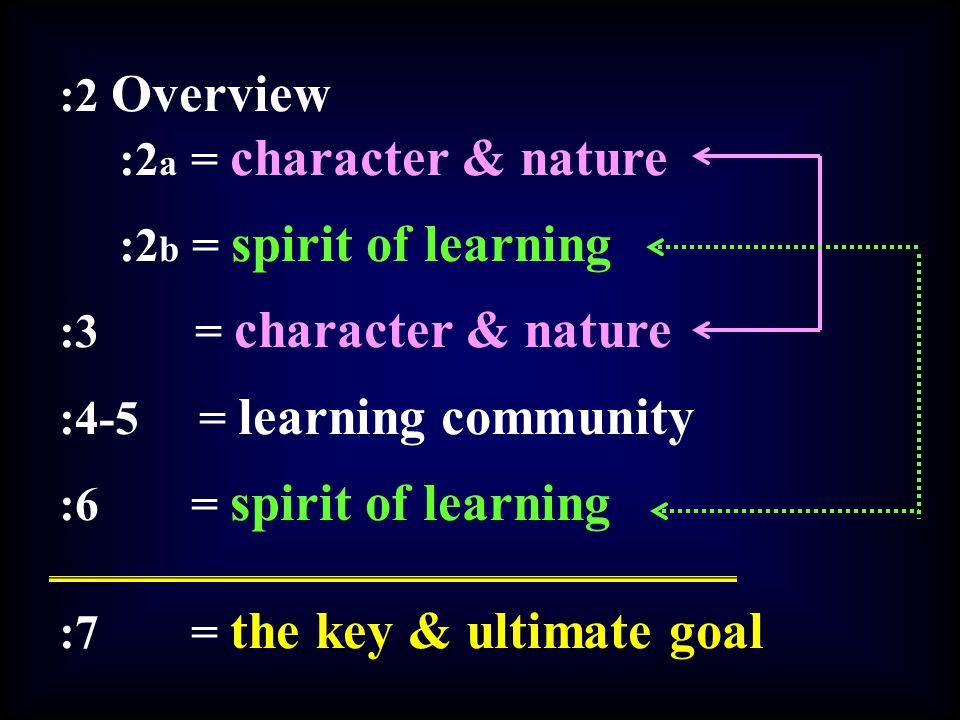 :2 Overview :2 a = character & nature :2 b = spirit of learning :3 = character & nature :4-5 = learning community :6 = spirit of learning :7= the key & ultimate goal