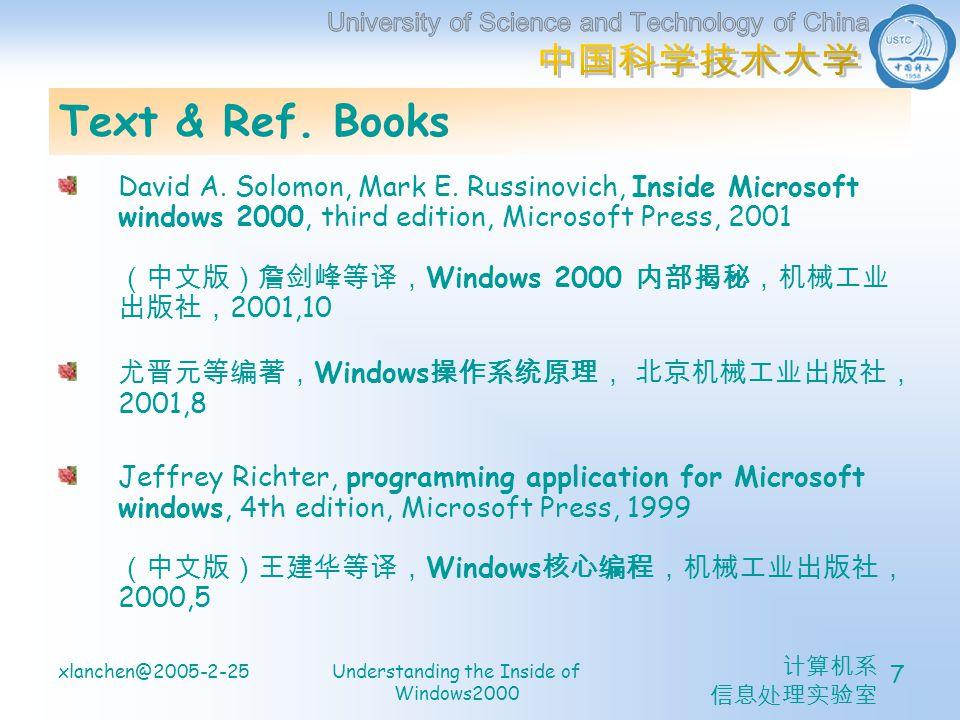 计算机系 信息处理实验室 xlanchen@2005-2-25Understanding the Inside of Windows2000 7 Text & Ref.