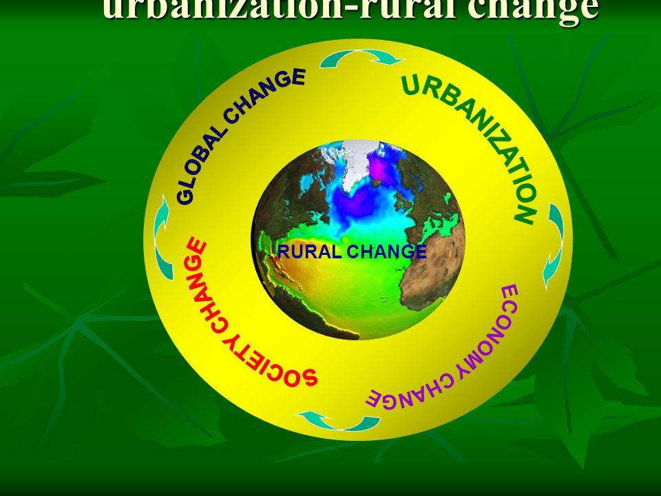 RURAL CHANGE 1.Global change- urbanization-rural change