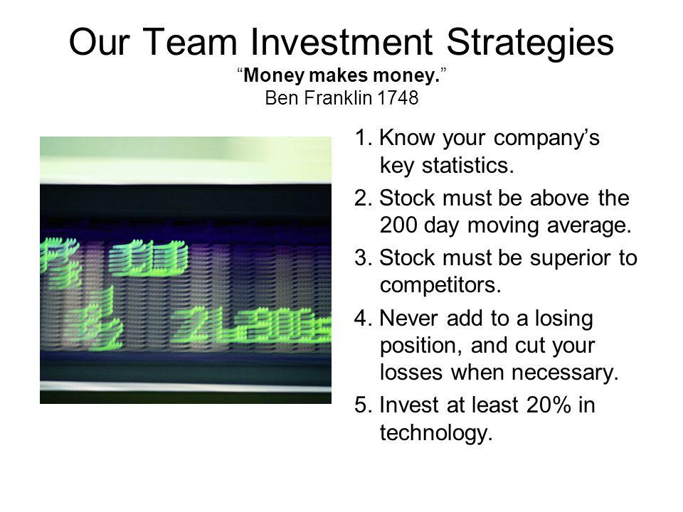 Our Team Investment Strategies Money makes money. Ben Franklin 1748 1.