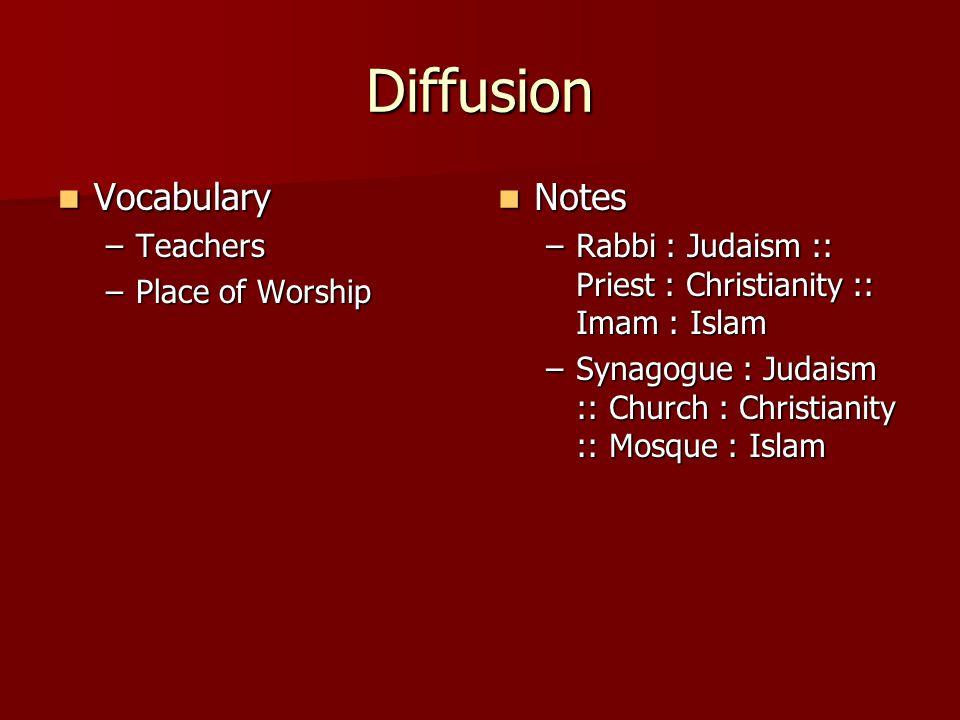 Diffusion Vocabulary Vocabulary –Teachers –Place of Worship Notes Notes –Rabbi : Judaism :: Priest : Christianity :: Imam : Islam –Synagogue : Judaism :: Church : Christianity :: Mosque : Islam