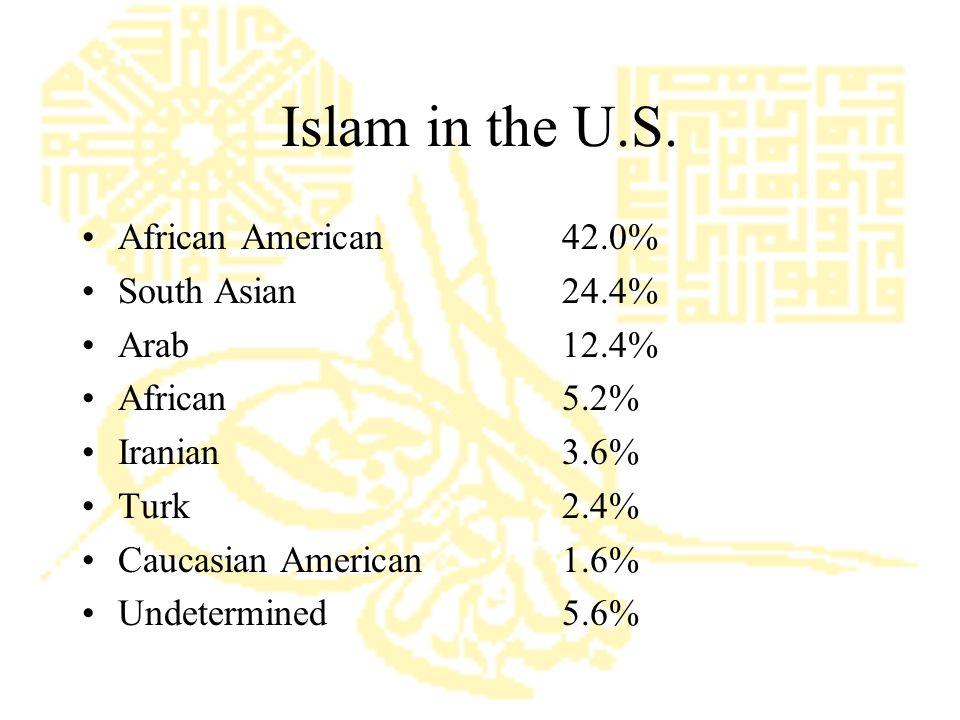 Islam in the U.S.