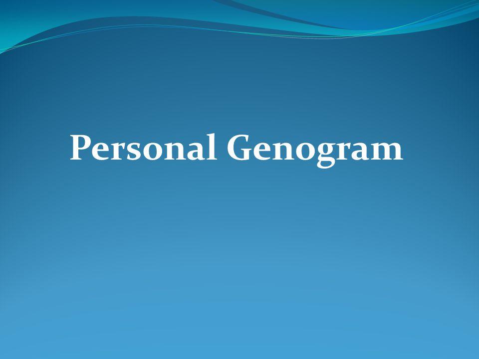 Personal Genogram
