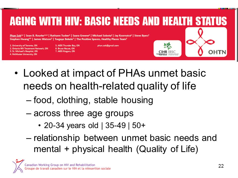 Looked at impact of PHAs unmet basic needs on health-related quality of life –food, clothing, stable housing –across three age groups 20-34 years old