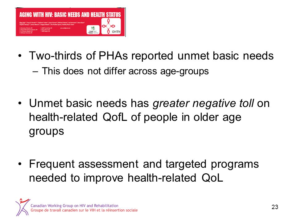 Two-thirds of PHAs reported unmet basic needs –This does not differ across age-groups Unmet basic needs has greater negative toll on health-related Qo