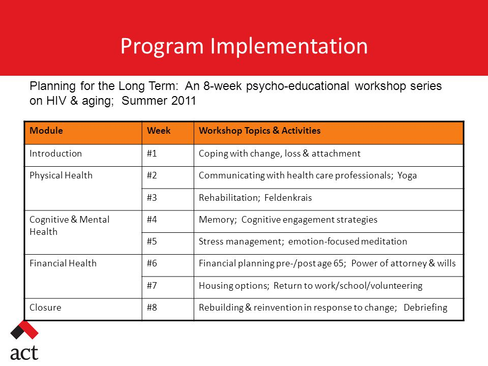 Program Implementation ModuleWeekWorkshop Topics & Activities Introduction#1Coping with change, loss & attachment Physical Health#2Communicating with
