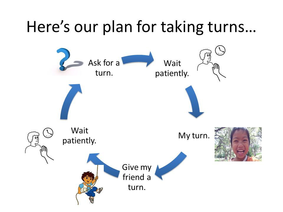 Here's our plan for taking turns… Wait patiently.My turn.