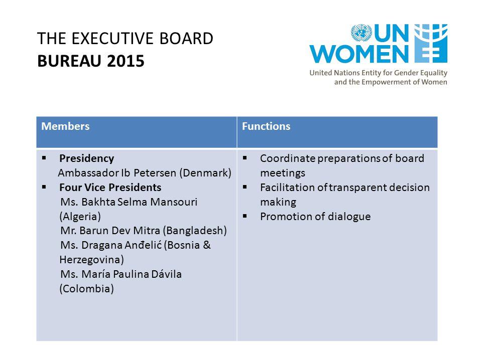 THE EXECUTIVE BOARD BUREAU 2015 MembersFunctions  Presidency Ambassador Ib Petersen (Denmark)  Four Vice Presidents Ms.