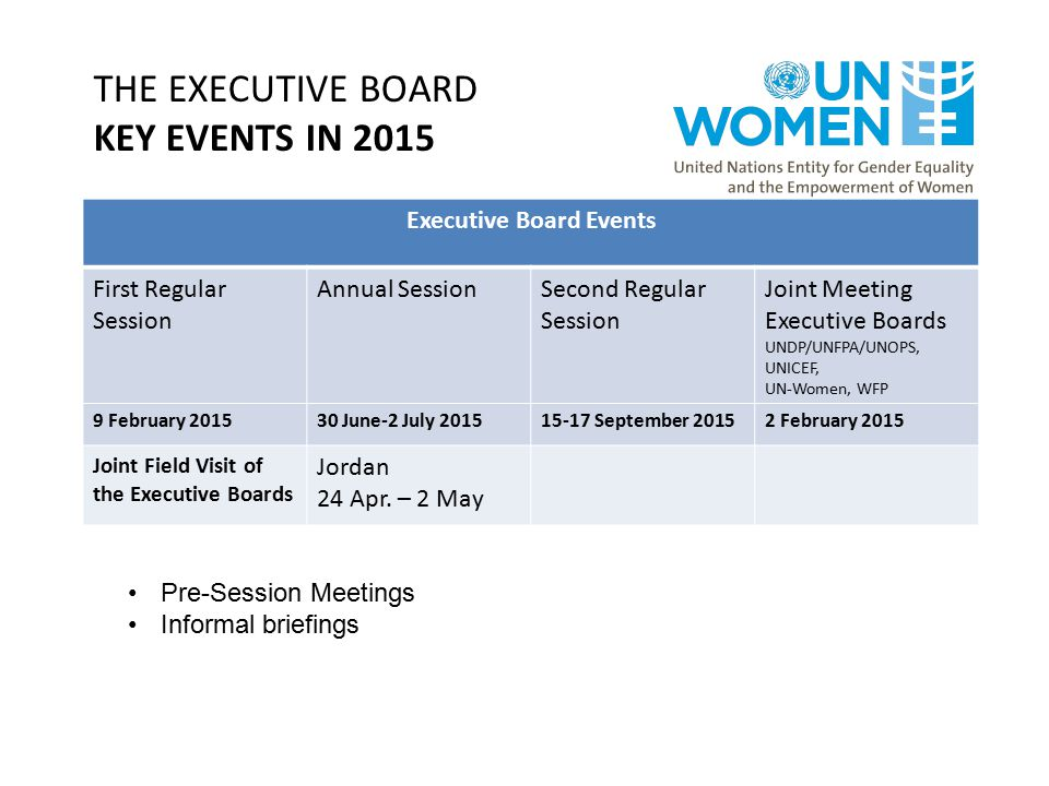 THE EXECUTIVE BOARD KEY EVENTS IN 2015 Executive Board Events First Regular Session Annual SessionSecond Regular Session Joint Meeting Executive Boards UNDP/UNFPA/UNOPS, UNICEF, UN-Women, WFP 9 February 201530 June-2 July 201515-17 September 20152 February 2015 Joint Field Visit of the Executive Boards Jordan 24 Apr.