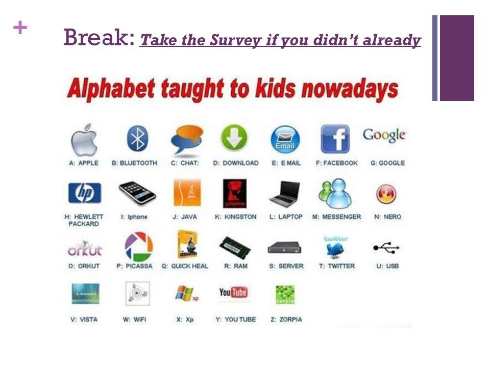 + Break: Take the Survey if you didn't already