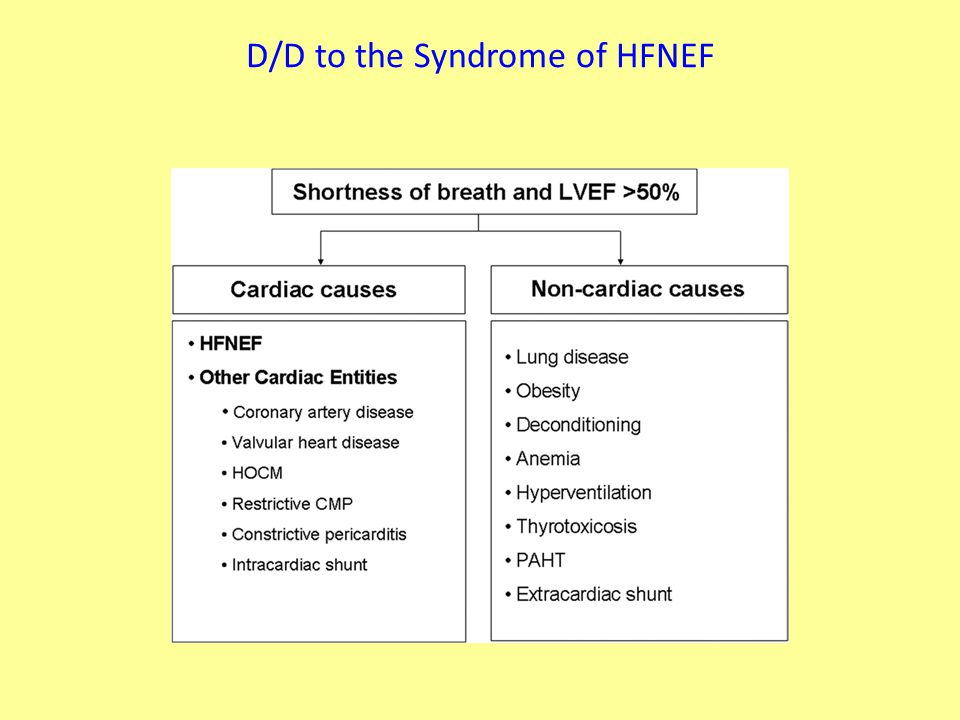 D/D to the Syndrome of HFNEF