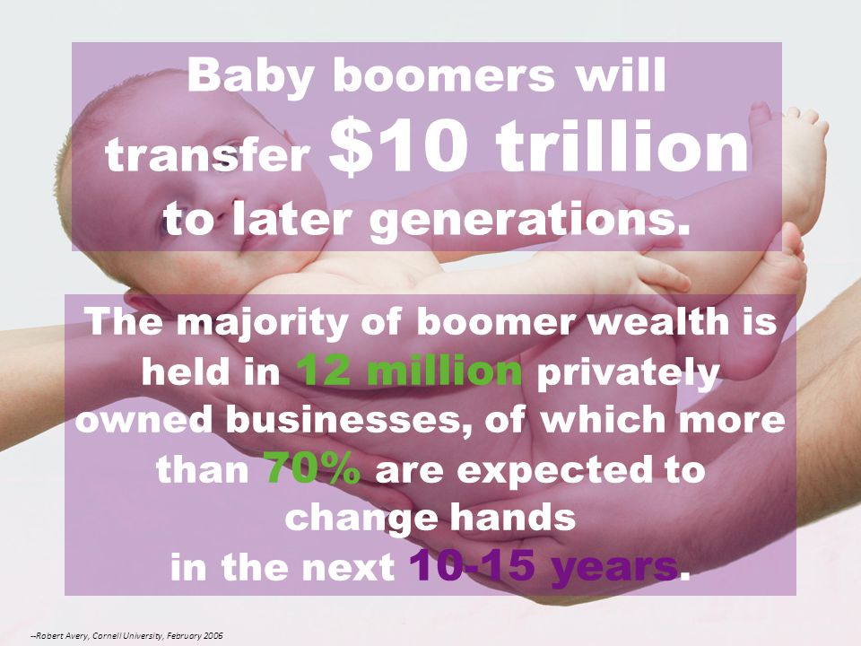 © 2010 NEURS.COM. All Rights Reserved Baby boomers will transfer $10 trillion to later generations.