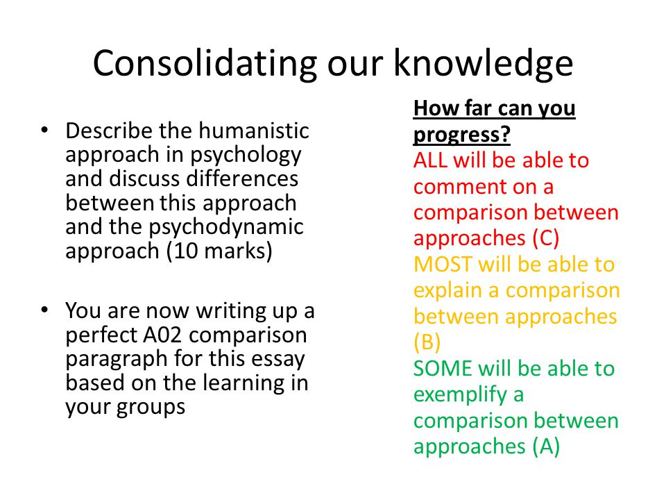 Consolidating our knowledge Describe the humanistic approach in psychology and discuss differences between this approach and the psychodynamic approach (10 marks) You are now writing up a perfect A02 comparison paragraph for this essay based on the learning in your groups How far can you progress.