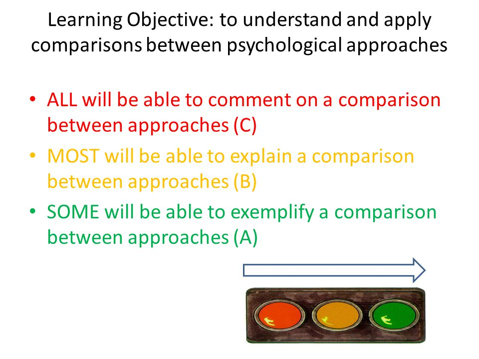 Learning Objective: to understand and apply comparisons between psychological approaches ALL will be able to comment on a comparison between approaches (C) MOST will be able to explain a comparison between approaches (B) SOME will be able to exemplify a comparison between approaches (A)