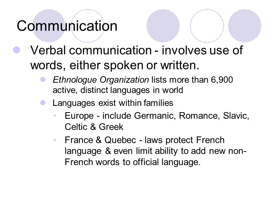 Communication Verbal communication - involves use of words, either spoken or written.