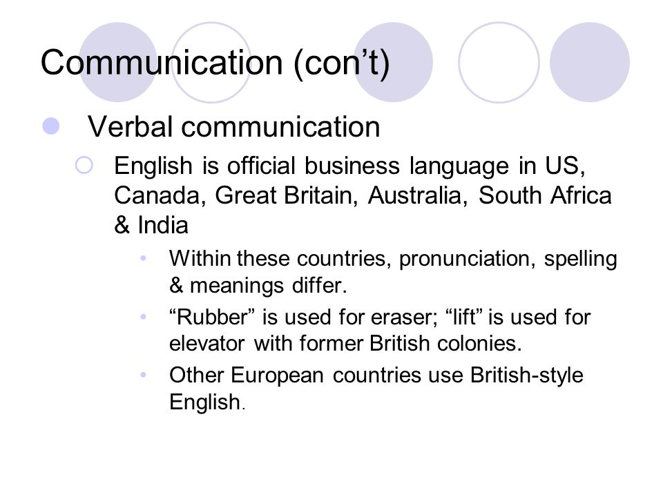 Communication (con't) Verbal communication  English is official business language in US, Canada, Great Britain, Australia, South Africa & India Within these countries, pronunciation, spelling & meanings differ.