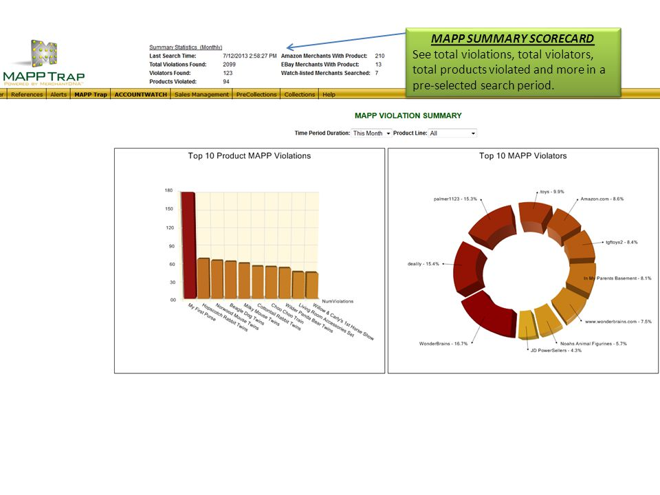 MAPP SUMMARY SCORECARD See total violations, total violators, total products violated and more in a pre-selected search period.