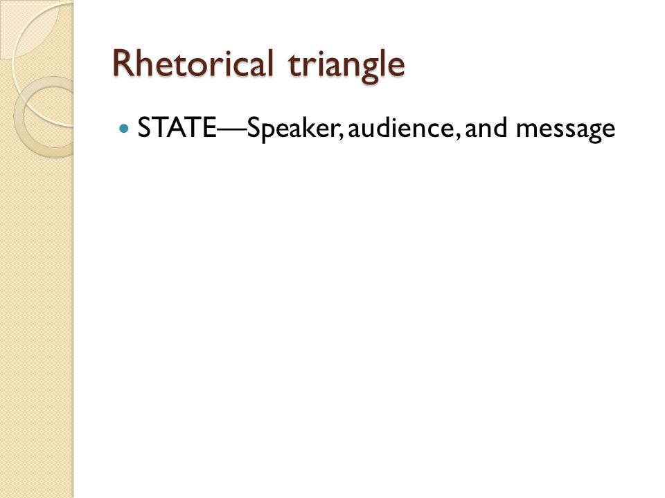 Rhetorical triangle STATE—Speaker, audience, and message