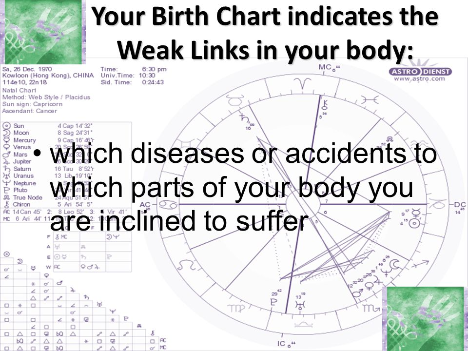 Your Birth Chart indicates the Weak Links in your body: which diseases or accidents to which parts of your body you are inclined to suffer