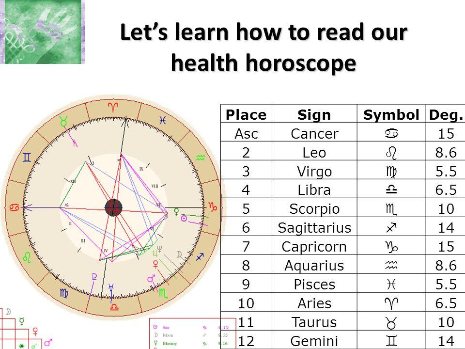 Let's learn how to read our health horoscope PlaceSignSymbolDeg. AscCancer  15 2Leo  8.6 3Virgo  5.5 4Libra  6.5 5Scorpio  10 6Sagittarius  14 7