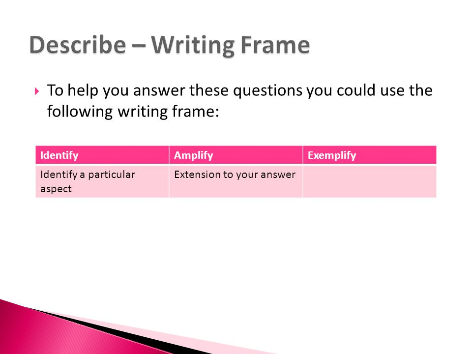  To help you answer these questions you could use the following writing frame: IdentifyAmplifyExemplify Identify a particular aspect Extension to you
