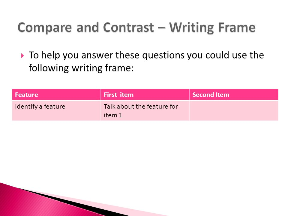  To help you answer these questions you could use the following writing frame: FeatureFirst itemSecond Item Identify a featureTalk about the feature