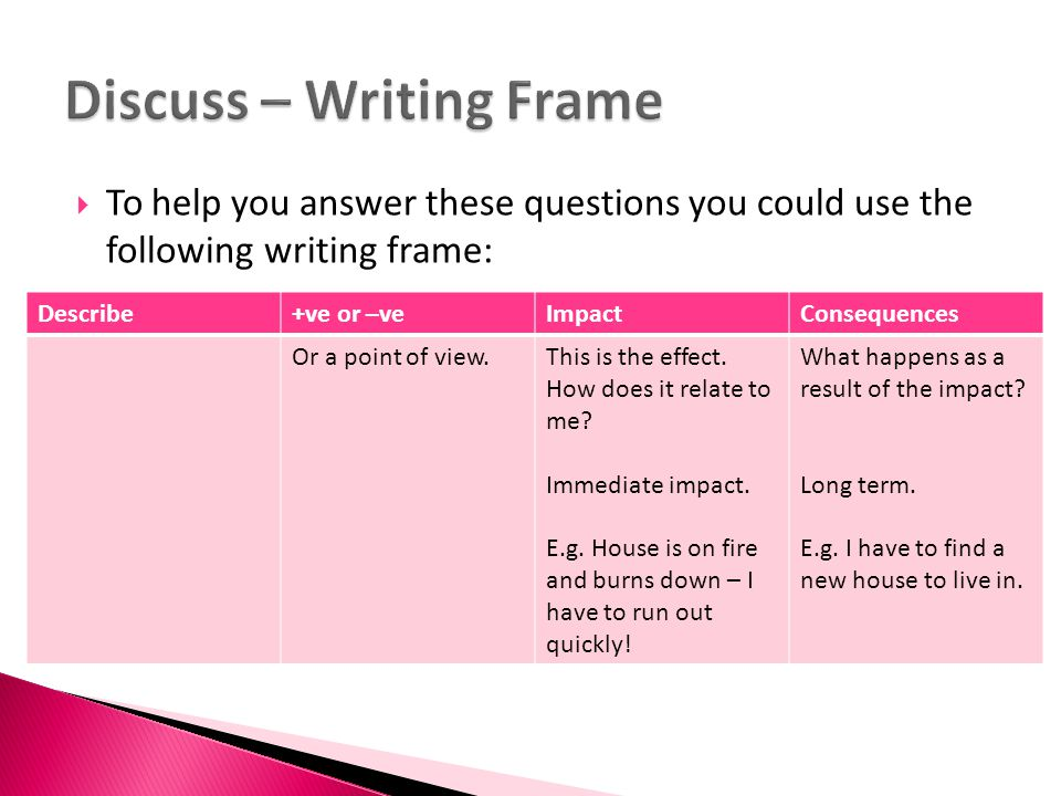 To help you answer these questions you could use the following writing frame: Describe+ve or –veImpactConsequences Or a point of view.This is the ef