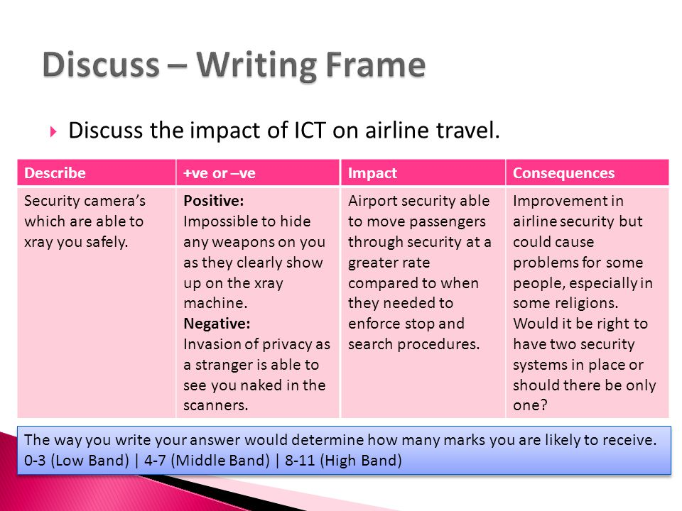  Discuss the impact of ICT on airline travel. Describe Security camera's which are able to xray you safely. +ve or –ve Positive: Impossible to hide a