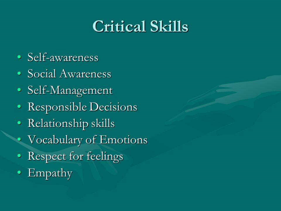 Critical Skills Self-awarenessSelf-awareness Social AwarenessSocial Awareness Self-ManagementSelf-Management Responsible DecisionsResponsible Decisions Relationship skillsRelationship skills Vocabulary of EmotionsVocabulary of Emotions Respect for feelingsRespect for feelings EmpathyEmpathy