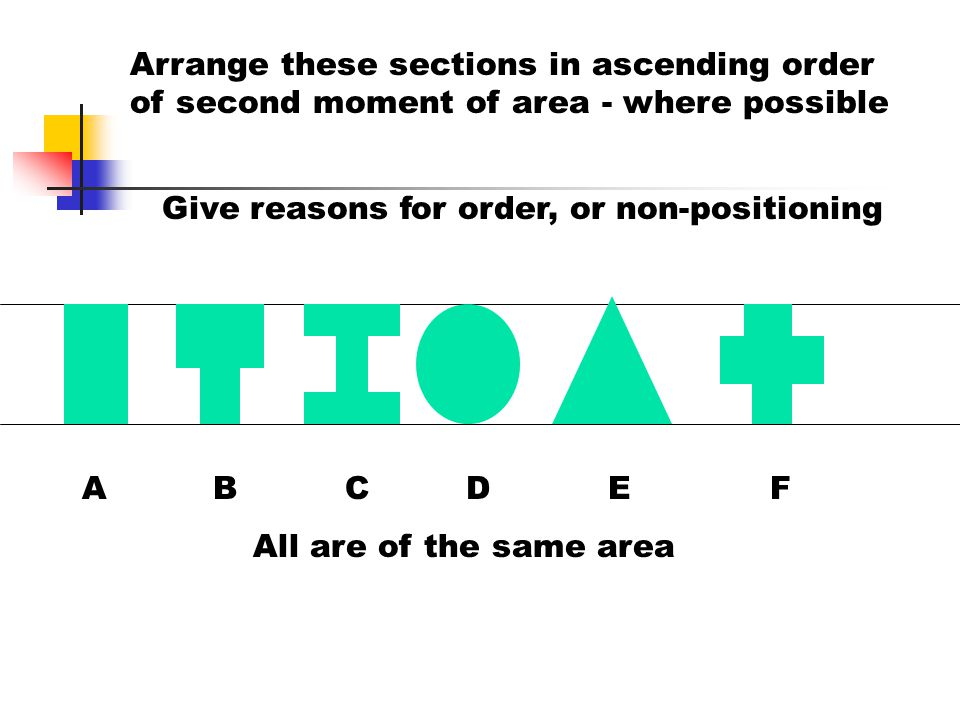 Arrange these sections in ascending order of second moment of area - where possible Give reasons for order, or non-positioning A B C D E F All are of the same area