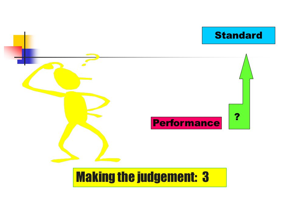 Standard Performance Making the judgement: 3
