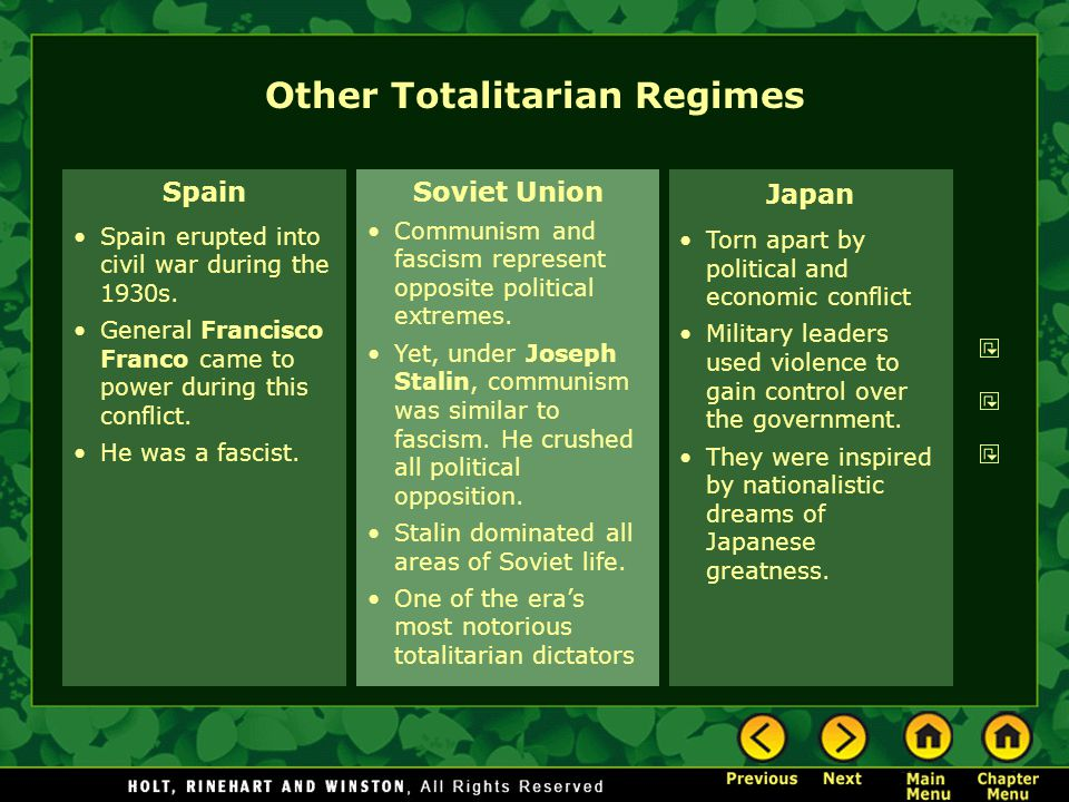 Spain Spain erupted into civil war during the 1930s.