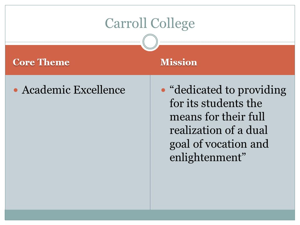 Core Theme Mission Academic Excellence dedicated to providing for its students the means for their full realization of a dual goal of vocation and enlightenment Carroll College