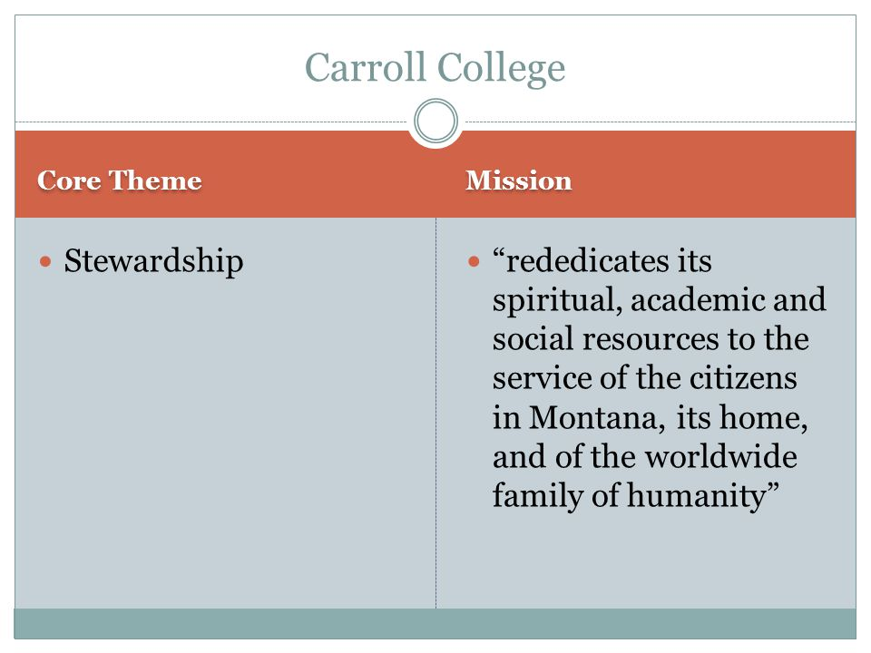 Core Theme Mission Stewardship rededicates its spiritual, academic and social resources to the service of the citizens in Montana, its home, and of the worldwide family of humanity Carroll College