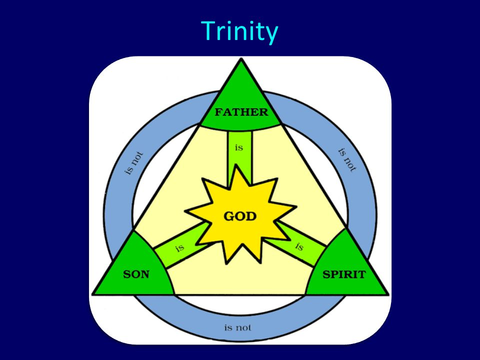 Christ's Deity (Philip 2:6) Did Not Regard Equality with God as Something to be Grasped (2:6b) 1.Did not regard His former manner of existence as something He wanted to hold on to 2.Willingness to alter His essence for the benefit of others