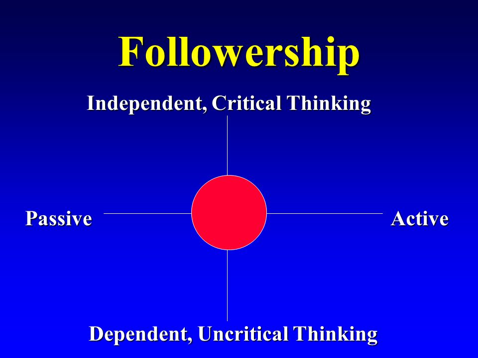 Overview –Two-Dimensional Model of Follower Behavior –Characteristics of Effective Followers Overview –Two-Dimensional Model of Follower Behavior –Characteristics of Effective Followers