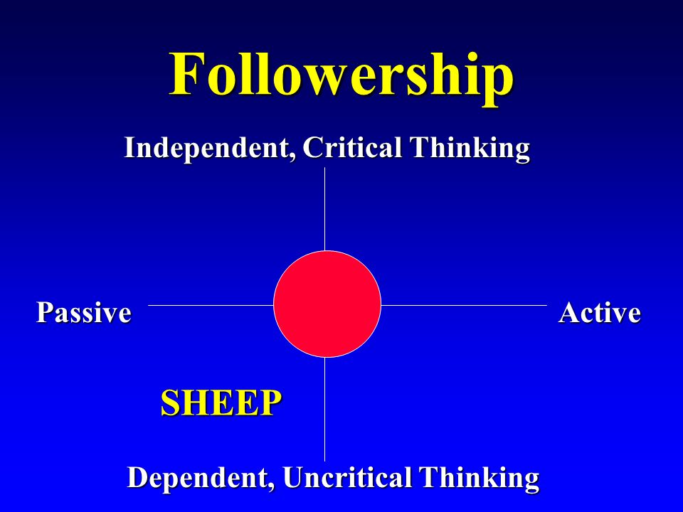 Followership Passive Independent, Critical Thinking Active Dependent, Uncritical Thinking